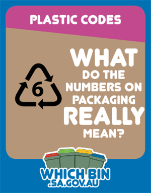 Deciphering the codes on plastics, are they recyclable? | Which Bin SA