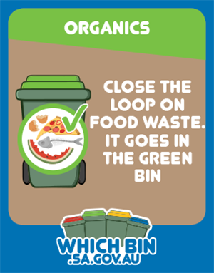 What happens to the materials in your green bin?
