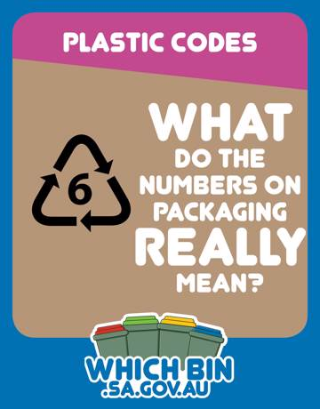 Deciphering the plastic codes. What do the numbers on plastics really mean, are they recyclable?
